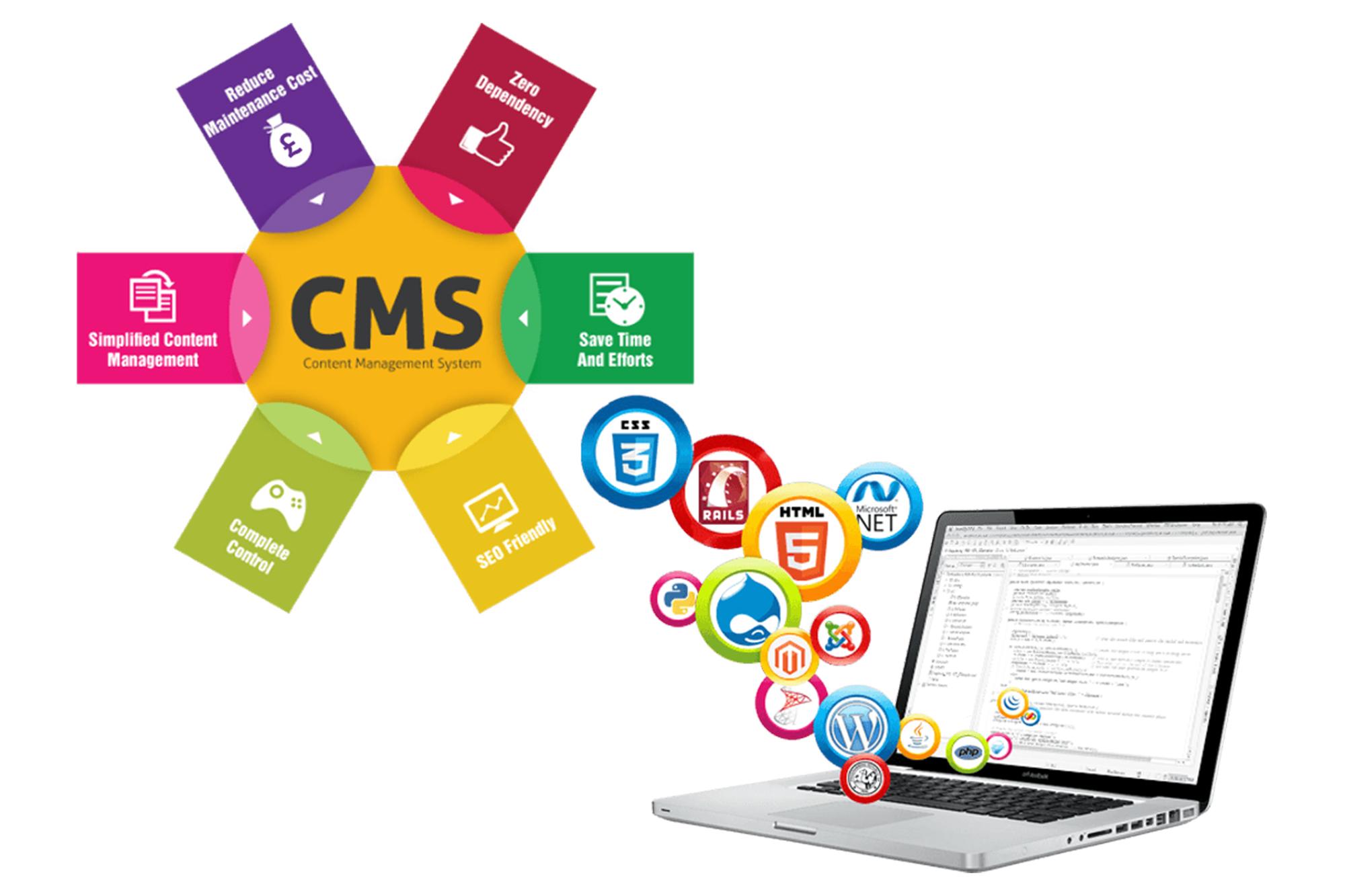 CMS Frameworks